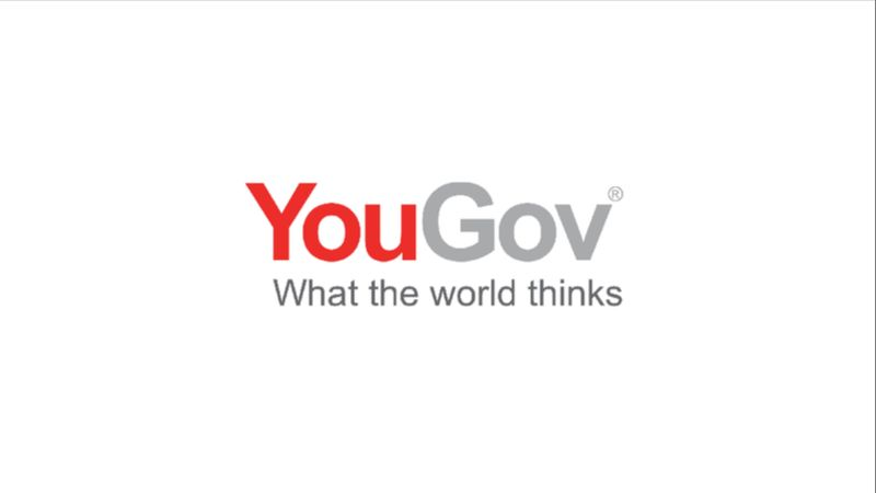 NCS Client Showcase YouGov